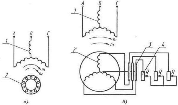 Схемы асинхронной машины: