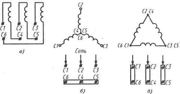 Обычно обмотки машин переменного тока при соединении обмоток статора звездой имеют следующие обозначения. третья фаза...