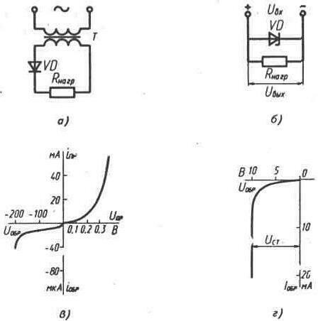Схемы применения