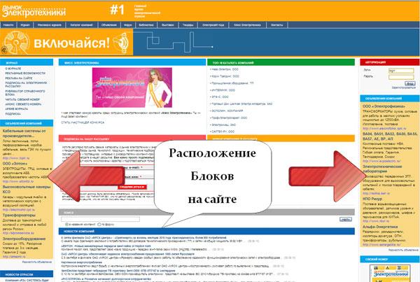 Доска объявления днепропетровск